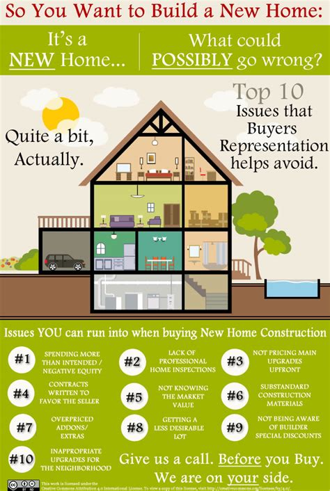 new home construction and buyer representation hogan new construction buyer representation the atlanta homes team
