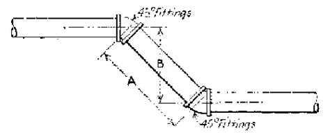 Plumbing Formula For A 45 Degree Angle by Home Plumbing Durham Or Pipe Work Pipe And Fittings