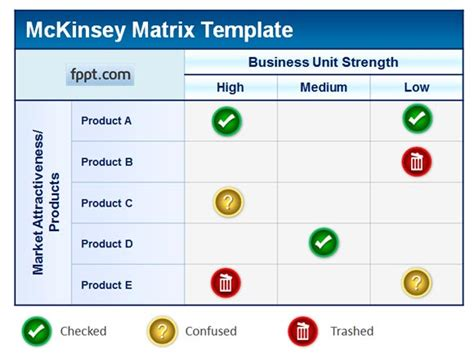 mckinsey business plan template free product profitability powerpoint template