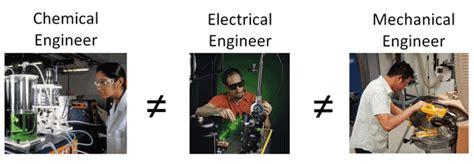 engineer  engineer    higher iq electronic