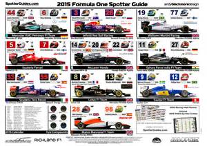 2015 formula one spotter guide spotter guides