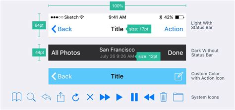 design navigation icon size ios tutorials ui sizes layouts
