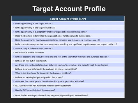 account profile template go to market strategy template foundational building