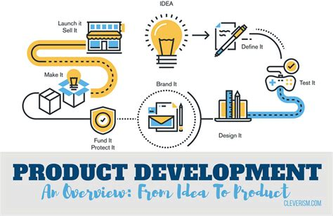 product design idea generation techniques product development an overview from idea to product