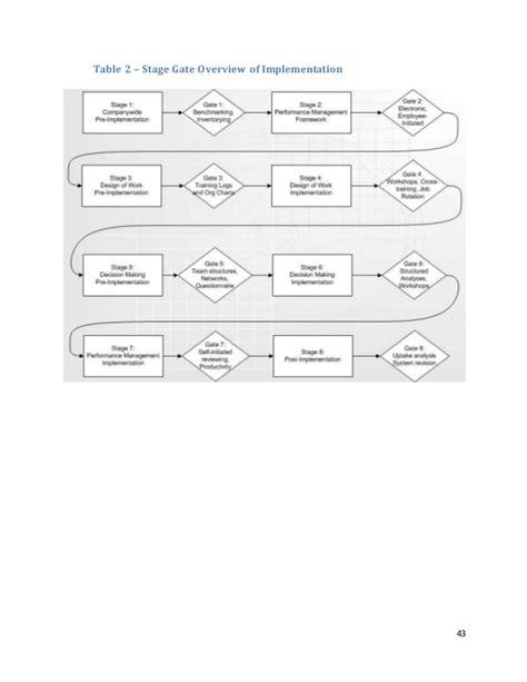Mba In Organizational Behavior by Emd Serono Analysis Mba Organizational Behavior Class