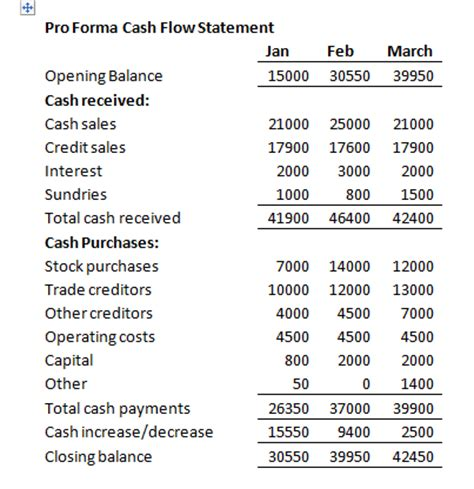 exle cash flow statement business plan business financial plan cash flow statement
