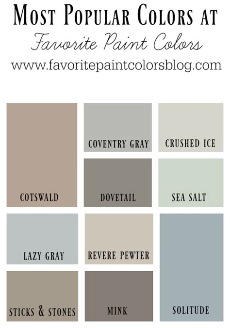 paint colors favorite paint colors