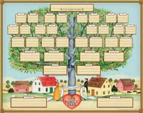 building a family tree free template hodgepodge from the geranium farm fifty questions for