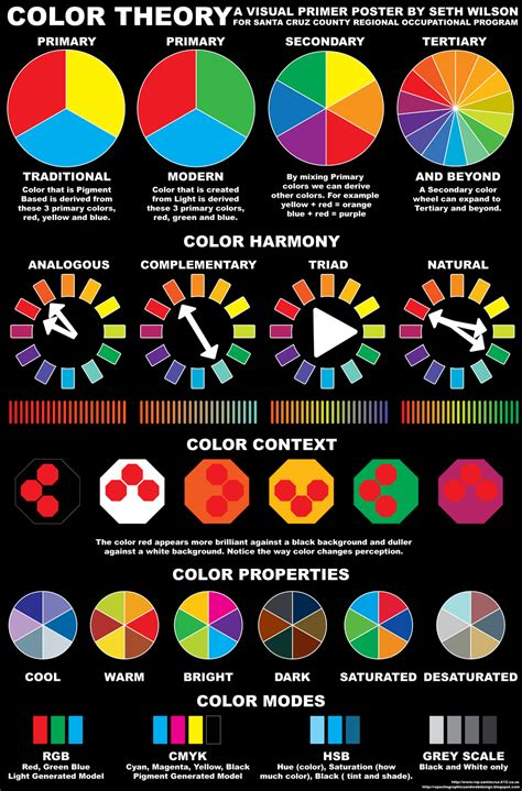 color posters colour theory posters teaching uk
