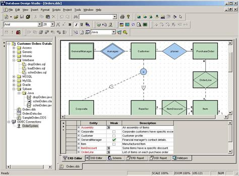 database design guidelines in oracle helpdesk entity relationship diagram software