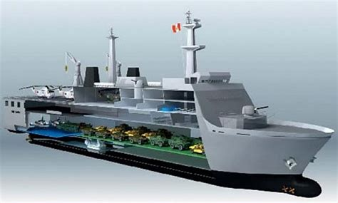 design platform indonesia lpd options for pakistan navy