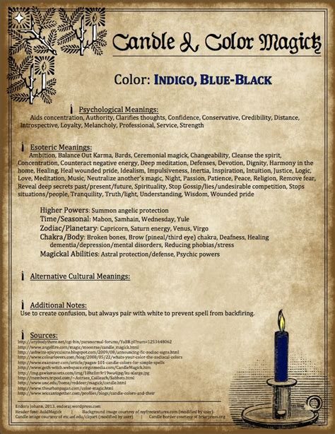 candle magic colors 348 best images about candle magick on brown