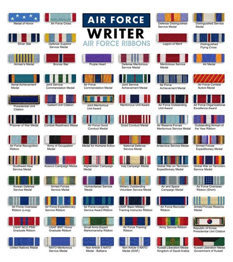 Air Ribbons Rack Builder by 25 Best Ideas About Air Medals On Air