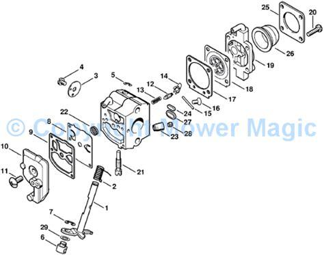 stihl fs55r parts diagram stihl fs55r carburetor diagram stihl fs 55 parts list pdf