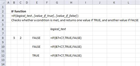 excel format values where this formula is true if function explained