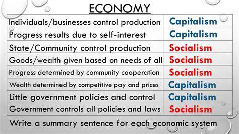 Capitalism And Socialism Essay by Creative Writing Major Columbia Essay Tentang Peranku Untuk Indonesia