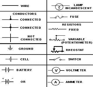 common electrical symbols   automotive wire diagrams electrical symbols