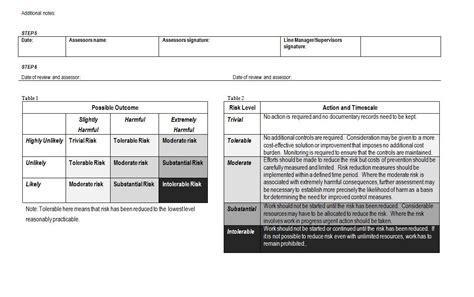 free legionella risk assessment template free legionella risk assessment template legionella risk
