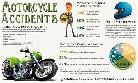 motocross safety ma motorcycle accident safety d oliveira associates