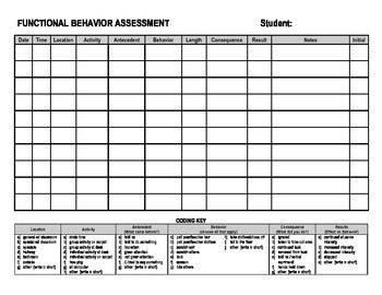 Special Education Data Sheets Behavior Only By Lauren Erickson Behavior Scatter Plot Template