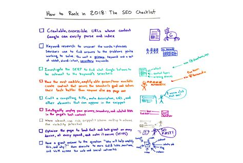 Seo Explanation 5 by How To Rank In 2018 The Seo Checklist Moz