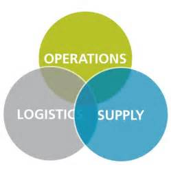 Shipping Coordinator by Portland State School Of Business Administration Supply And Logistics Management Careers