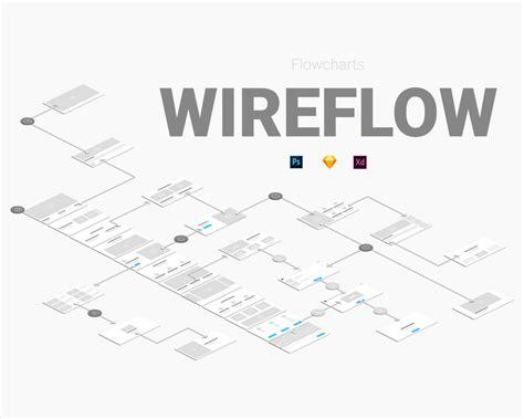 webpage flowchart website flowchart mobile and website flowchart