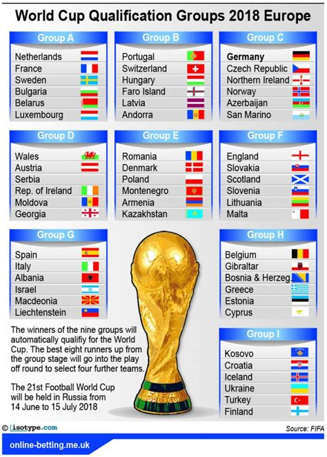 cup fifa world cup 2018 schedule world cup qualifying