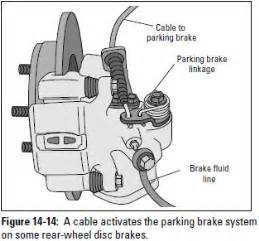 What Does Check Brake System Auto Repair The Parking Brake