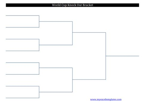 search results for blank football bracket template
