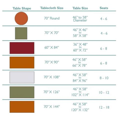 table cloth size tablecloth measurement chart pictures to pin on