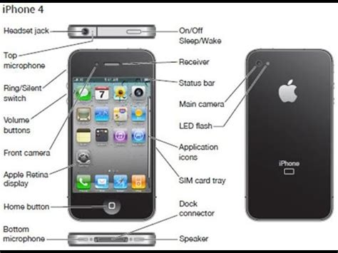 iphone 4s guide apple iphone user guide new iphone find my iphone manual for iphone 4s