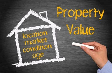 appraisal value of my house use our social network to