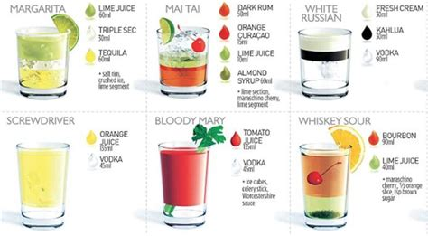 Top 20 Bar Drink Recipes by 20 Most Popular Mixed Drinks Pictures To Pin On