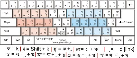 download keyboard layout soumili bangla soumili bangla keyboard layouts