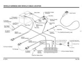 fisher minute mount 1 wiring diagram wiring wiring diagram