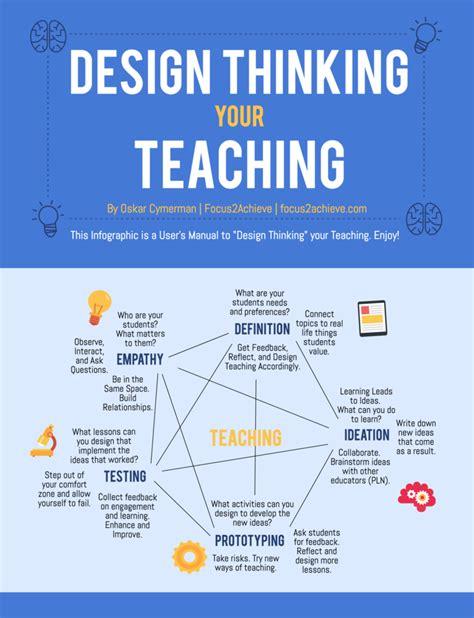 design thinking learning design thinking for learning design 187 center for