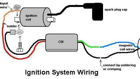 diagram spark wires how to wire an diagram free