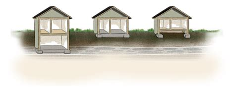 types of home foundations radon mitigation system eh minnesota department of health