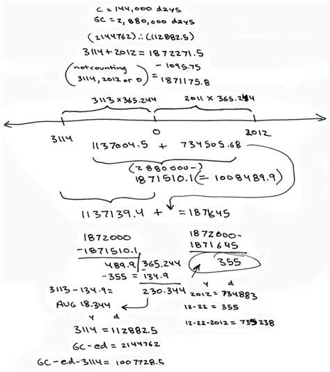 Duration Calendar Date Duration Calendar