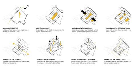 Senior Housing Floor Plans by Gallery Of Social Housing In Milan Studiowok 12