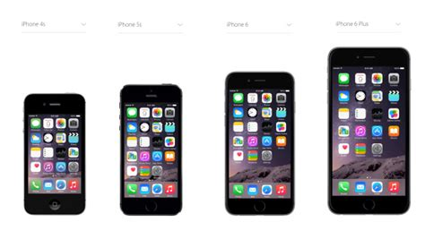iphone    iphone   iphone  tabla comparativa