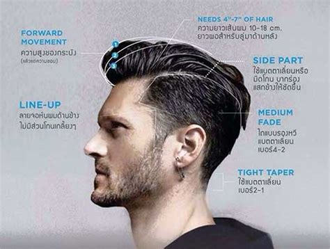 Rockabilly Hairstyles Mens by 10 Best Mens Rockabilly Hairstyles Mens Hairstyles 2018