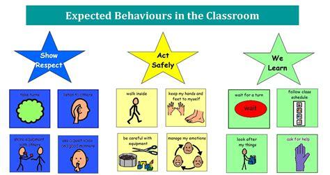 Positive Behaviour positive behaviour support