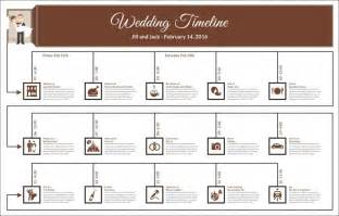 Wedding Reception Timeline Template by Wedding Timeline Template 35 Free Word Excel Pdf Psd