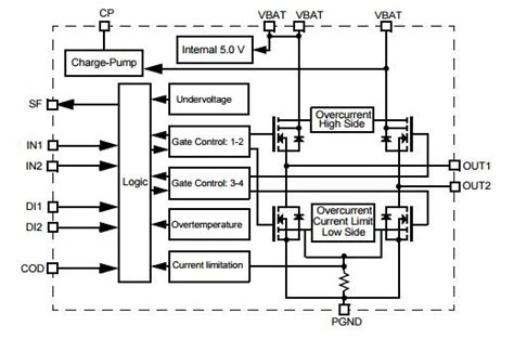 integrated circuit h bridge mc33186dh integrated circuit chip new original h bridge driver of circuitboardchips