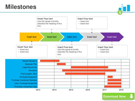 milestone report template best free home design idea