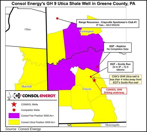 s gas of lowbrow county a gas utility company books ngi consol energy gh 9 utica shale well in greene county