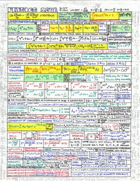 conic sections formulas cheat sheet conic sections pdf conic section wikipedia conic section