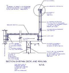 ontario building code handrail height deck railing building code ontario unique shaped